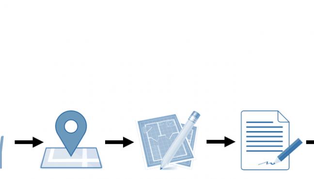 U planiranju i izgradnji objekta i krajolika važno je prepoznati snažnu povezanost između dizajniranja i izgradnje tokom različitih faza projekta. U stvari, ove faze najbolje se mogu posmatrati kao integrisani proces u kojem jedna stvar neće funkcionisati bez druge. Da bismo u potpunosti objasnili kako ove faze djeluju zajedno, pojednostavimo. […]