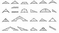 Građevinski inženjeri imaju vrlo specifičan skup vještina koje su stekli tokom vrlo dugo vremena. Pišemo o 15 stvari koje samo oni znaju. Građevinski inženjeri imaju vrlo specifičan skup vještina. Vještine koje su sticali dugo vremena u inženjerskoj školi. Vještine koje ih čine noćnom morom urbanistima i arhitektima.  Koliko različitih […]