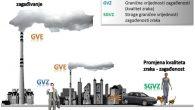 Problematika zagađivanja zraka prvo se pojavljuje na lokalnom nivou – u pojedinim gradovima sa intenzivnim korištenjem uglja. Piše: MA Albin Toljević, dipl.ing.maš.CETEOR d.o.o. Sarajevo,atoljevic@ceteor.ba  1. Uvod Kretanje materije na liniji tlo – atmosfera – hidrosfera je prirodna pojava. Prirodni zrak nije čist. Sadrži prašinu, sumpor-dioksid, azotne okside, ugljen-monoksid. Kroz […]